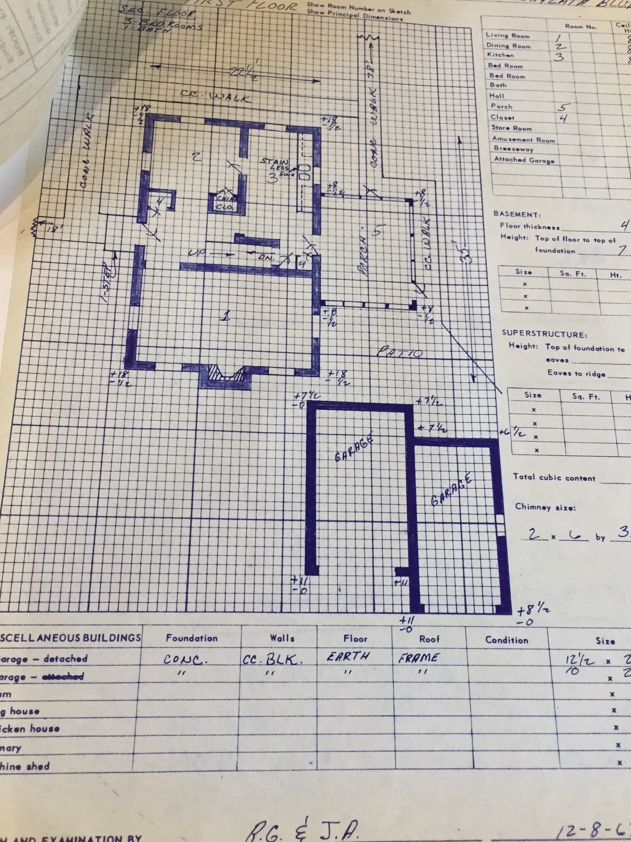 MnDOT Floorplan (1)
