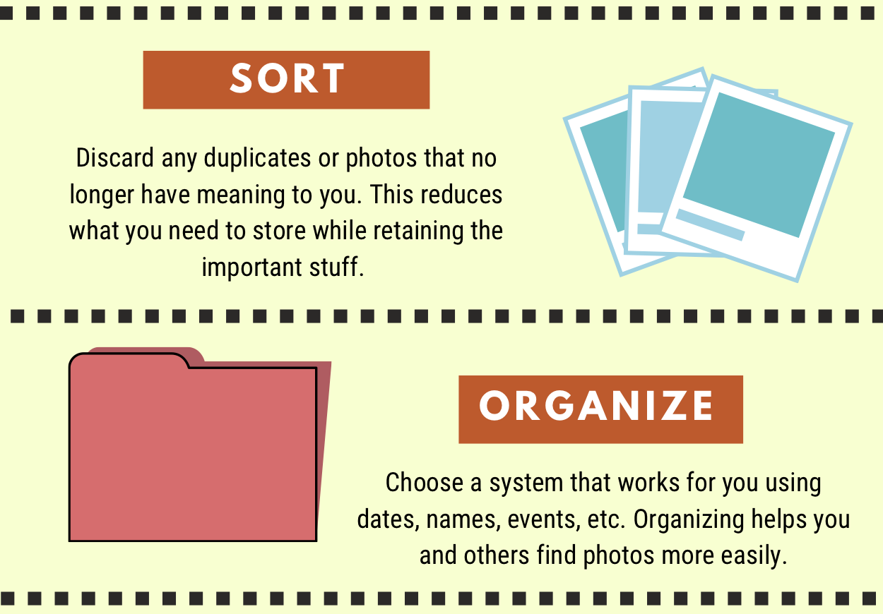 Clip art of photo sorting.